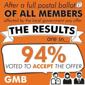 ballot result
